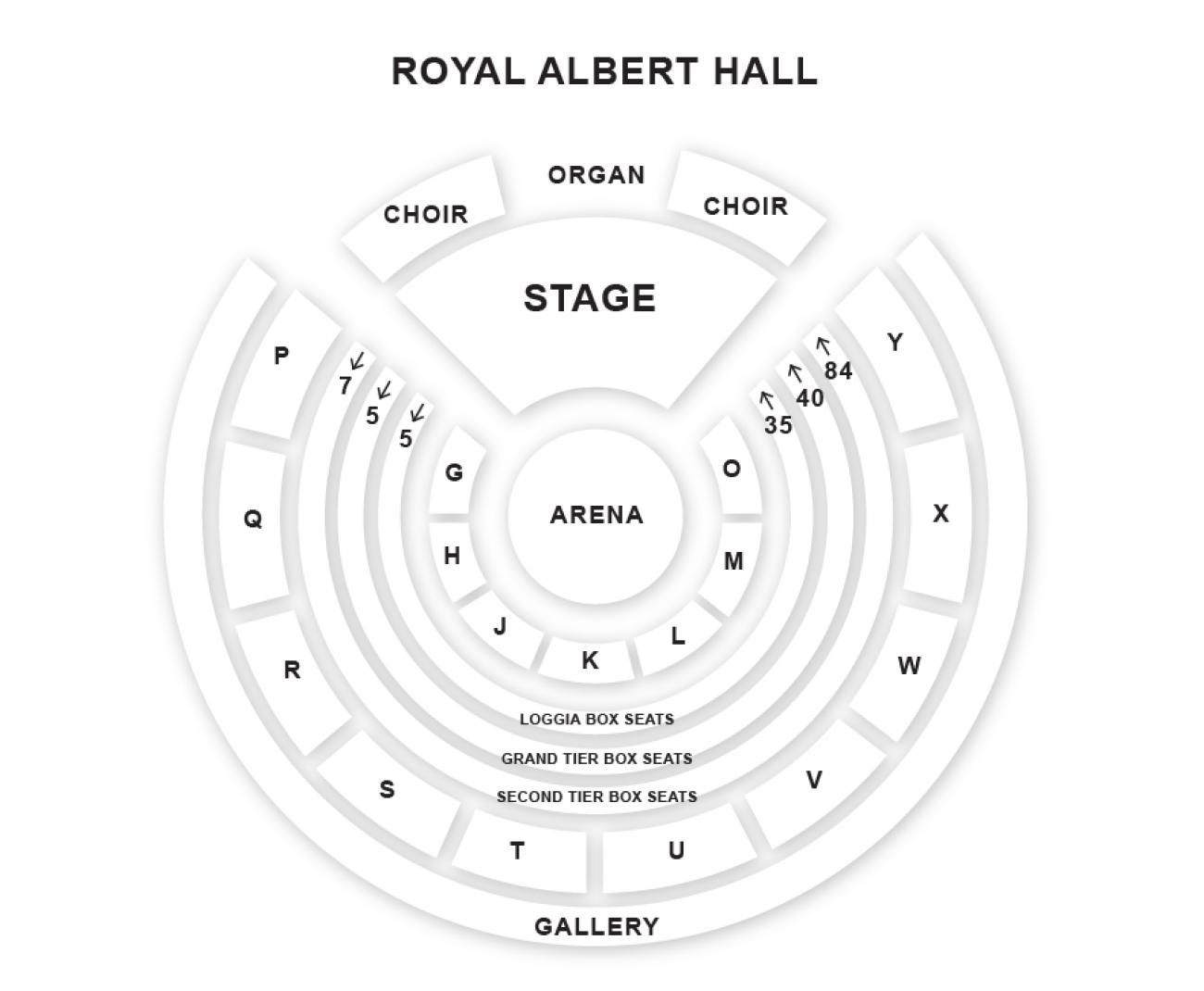 Royal Albert Hall seteplan